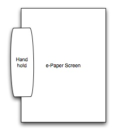 wireframe of a enewspaper device